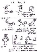 Apprendre dessiner - Poule a dessiner ...