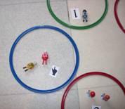 Eps sport l 39 cole maternelle for Exterieur topologie